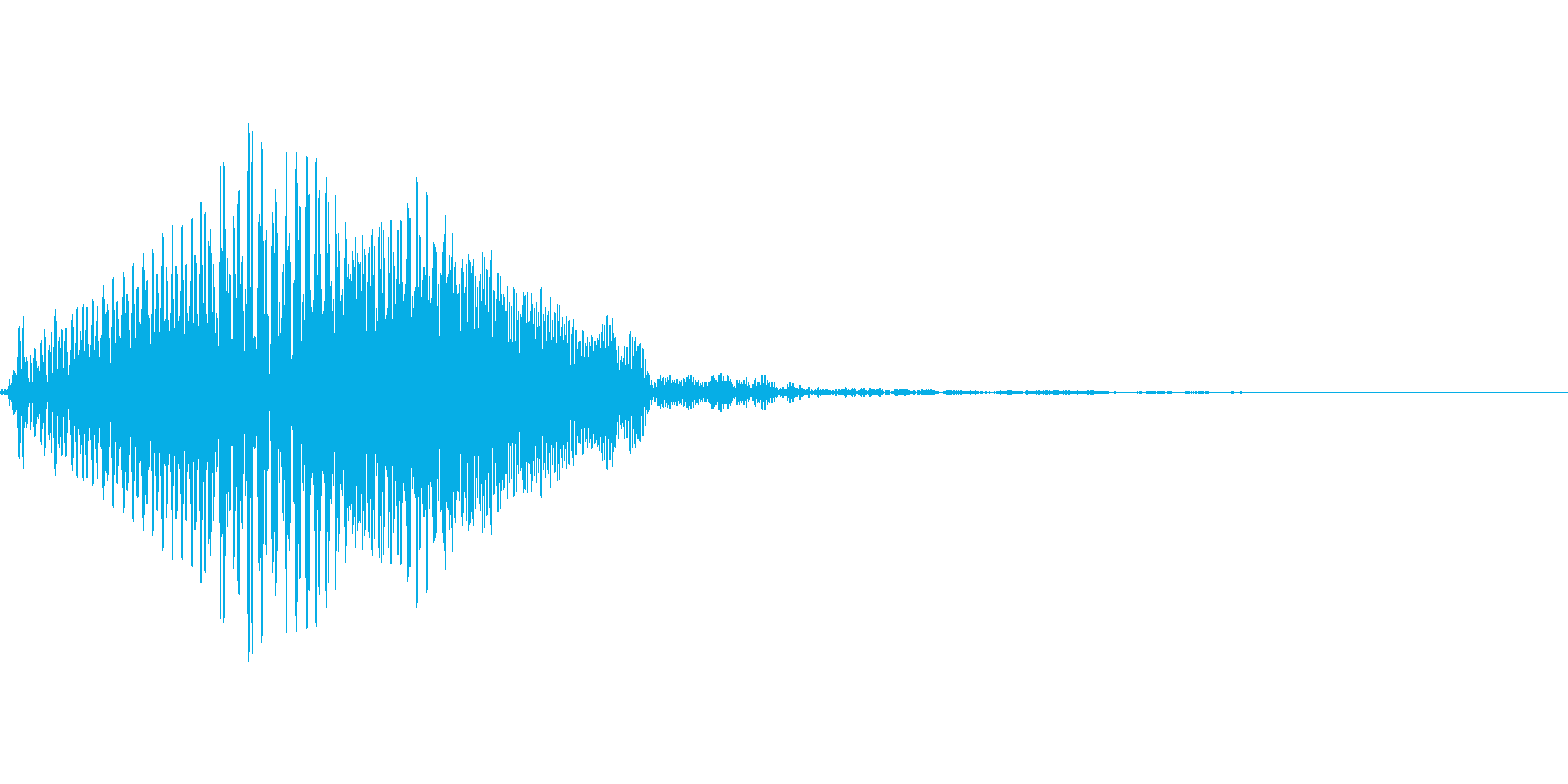 クイーカ。コミカルな音。「ウホ」の再生済みの波形