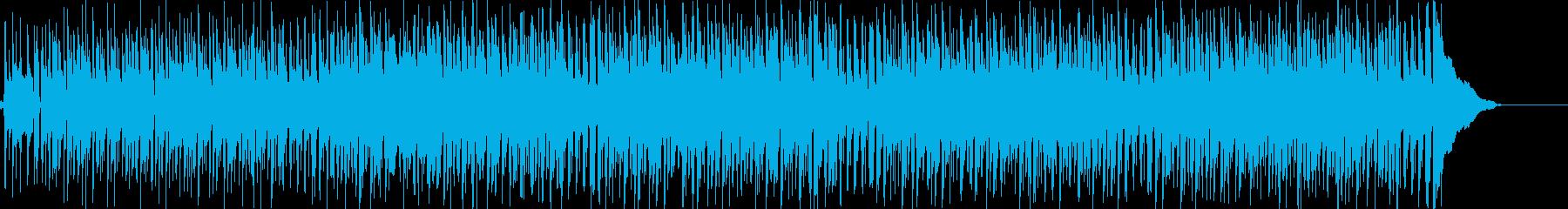 軽快なギターリフの繰り返しの再生済みの波形