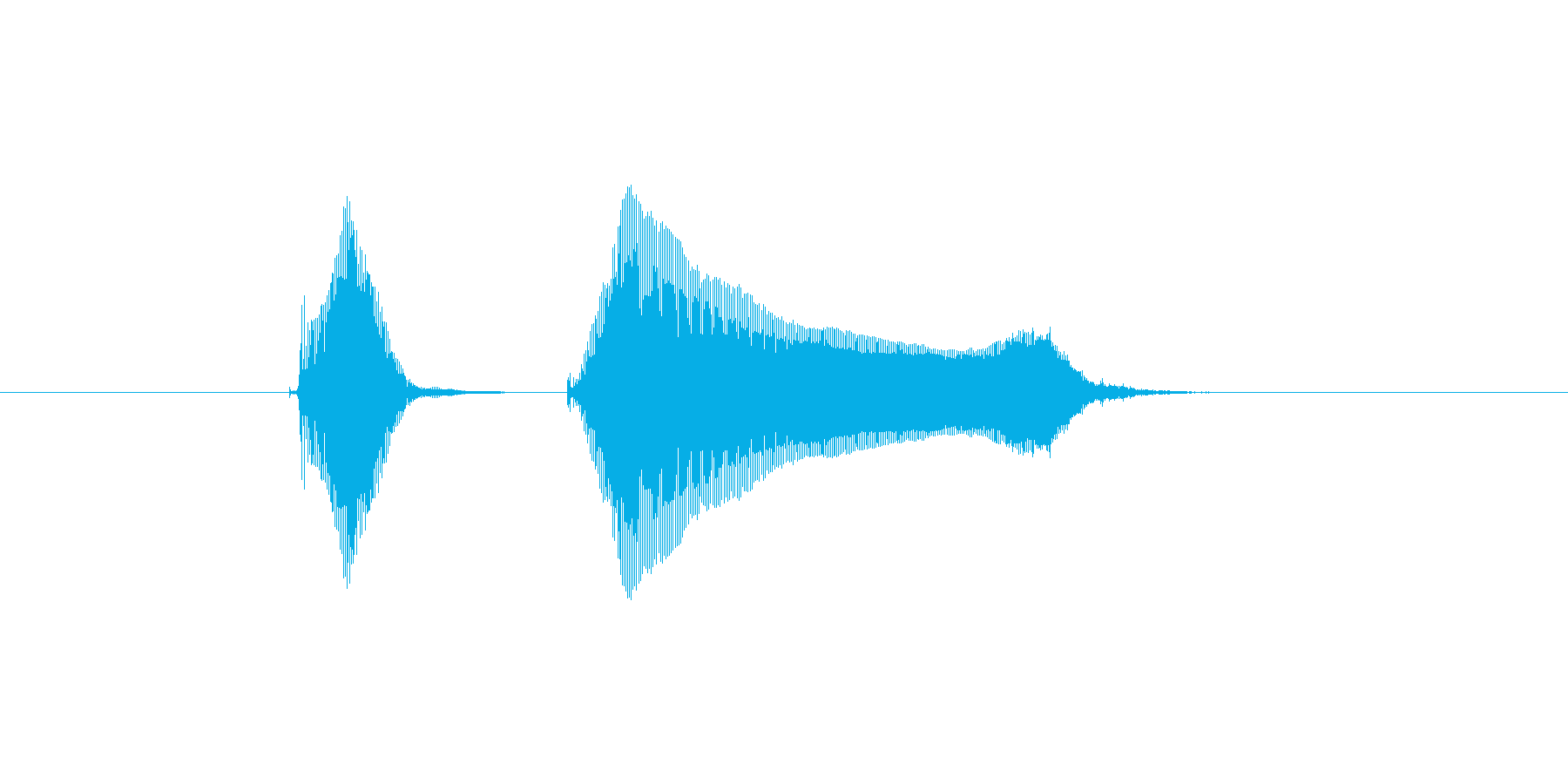 ラッキーの再生済みの波形