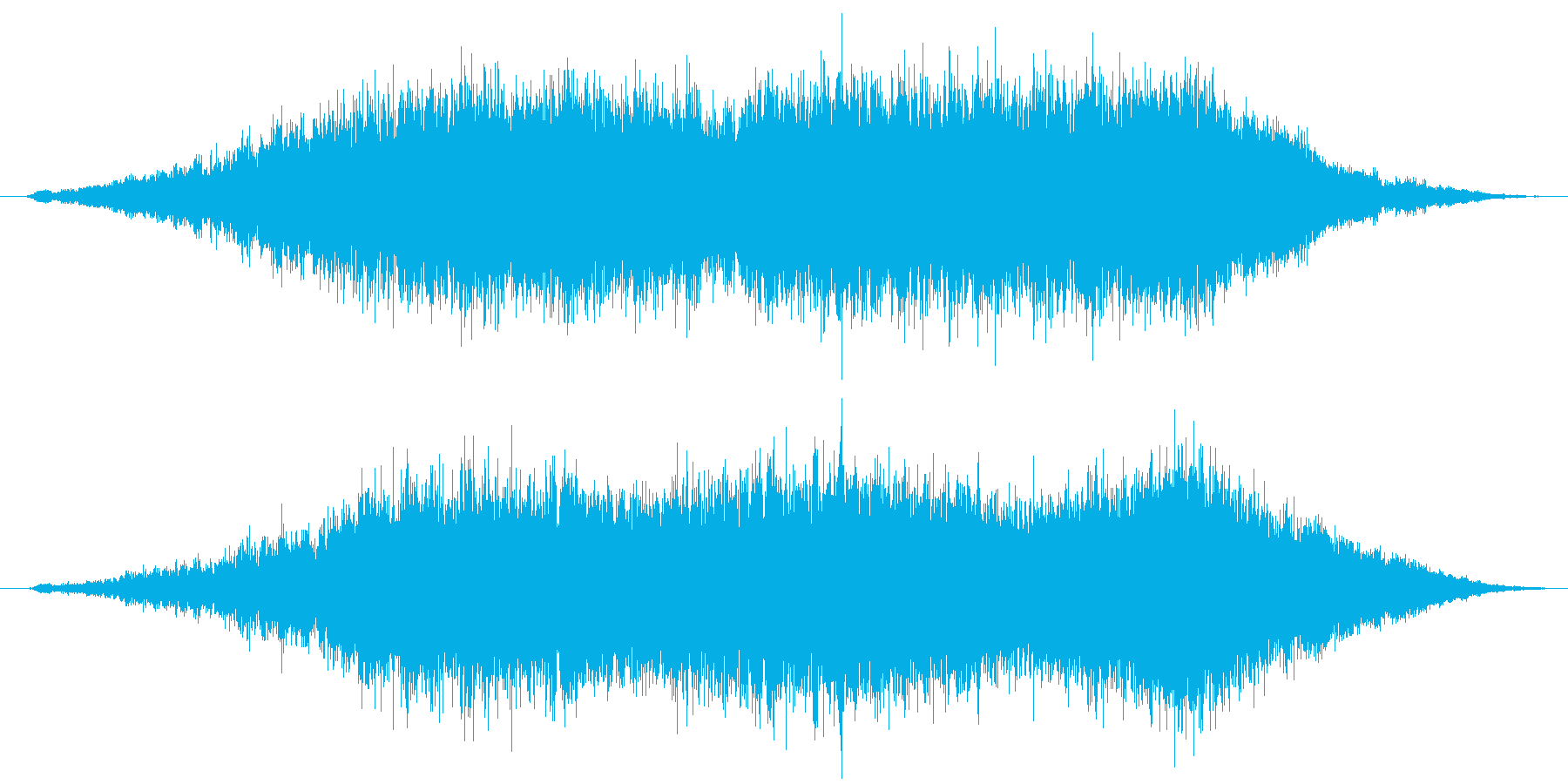 暴走族の走行およびコール タイプBの再生済みの波形