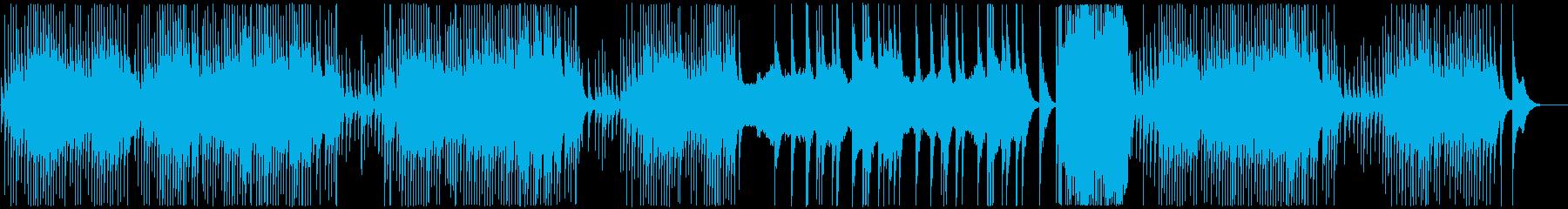 エリーゼのために、和風サウンド の再生済みの波形