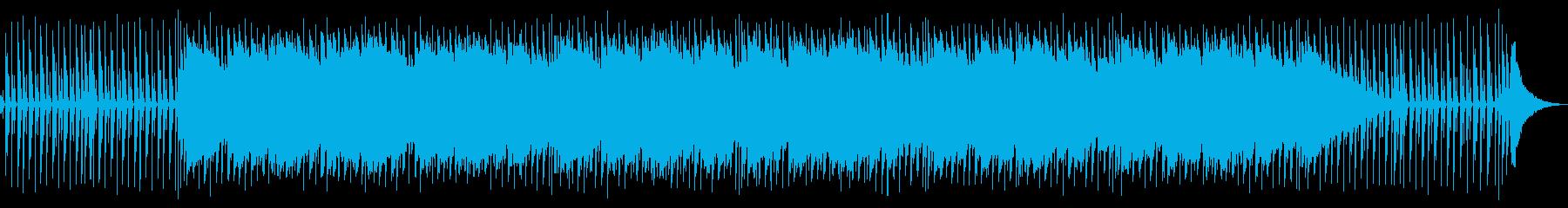 ドラムとほんわかエレピインストBGMの再生済みの波形