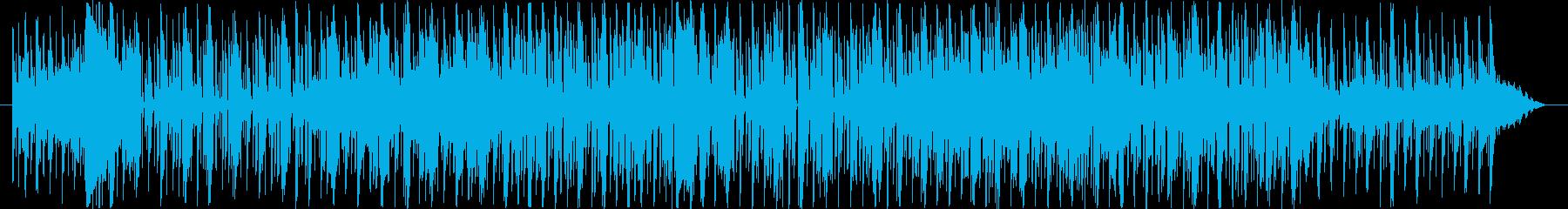 レトロな感じを目指しました。レトロだけ…の再生済みの波形