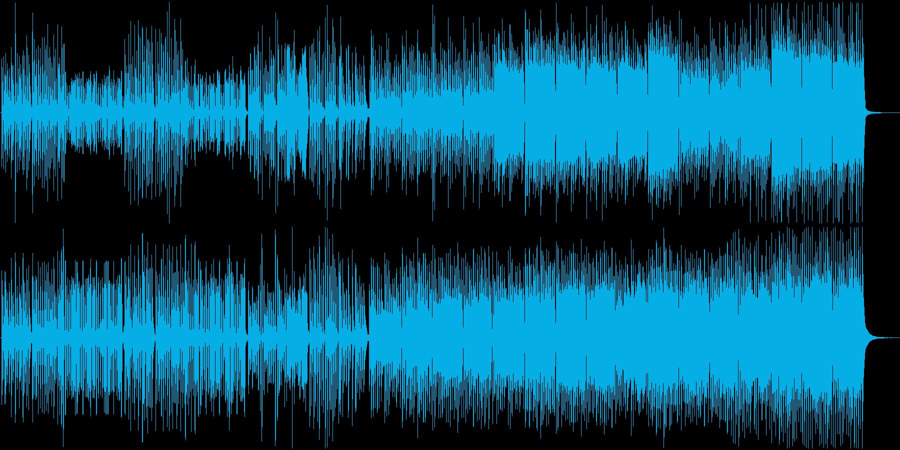 清潔感 アコースティックでかわいいCM曲の再生済みの波形