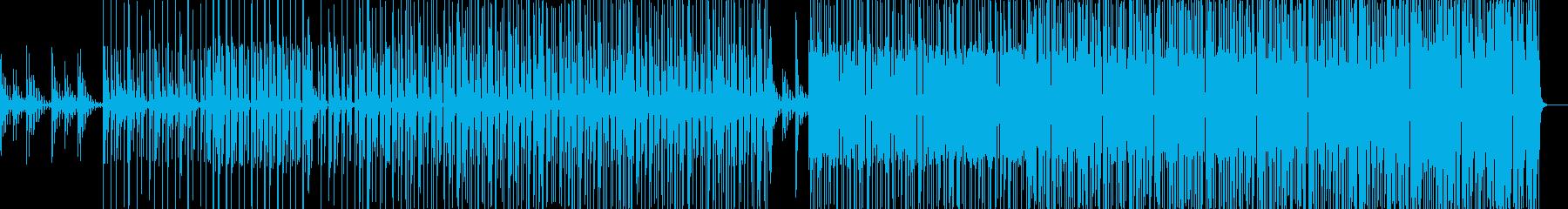 実験的エレクトロヒップホップの再生済みの波形