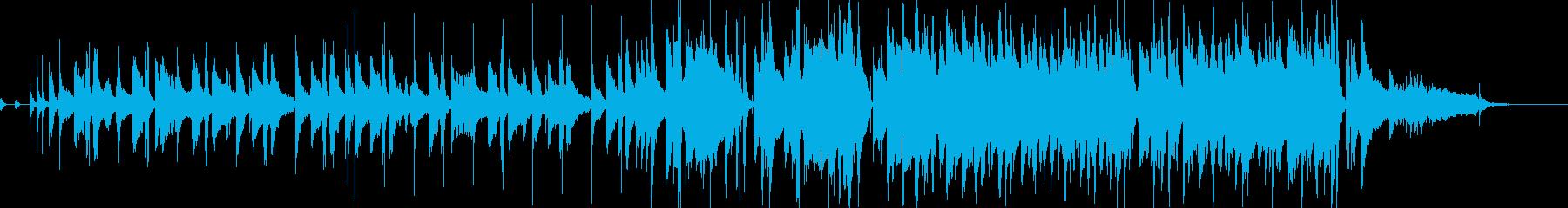 場面: シブくてカッコイイジャズ風の楽曲の再生済みの波形
