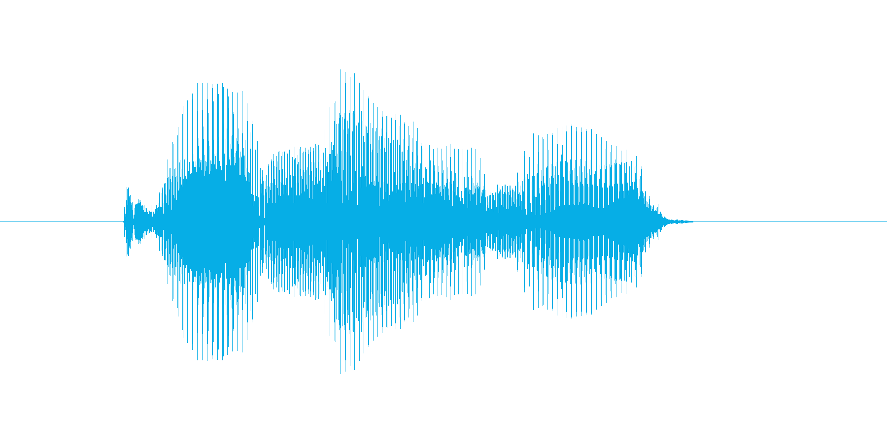 とまるの再生済みの波形