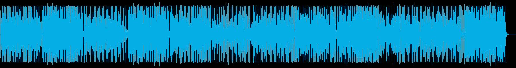 軽快でメローなシンセポップサウンドの再生済みの波形