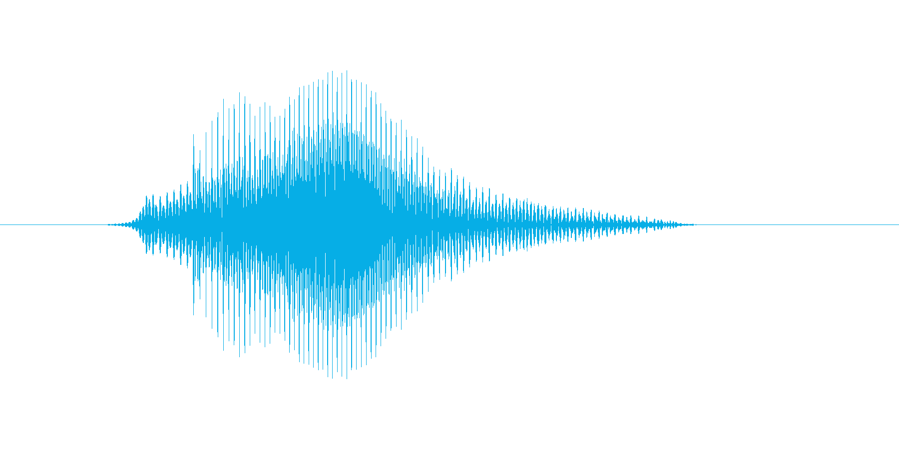 NO(ノー)の再生済みの波形