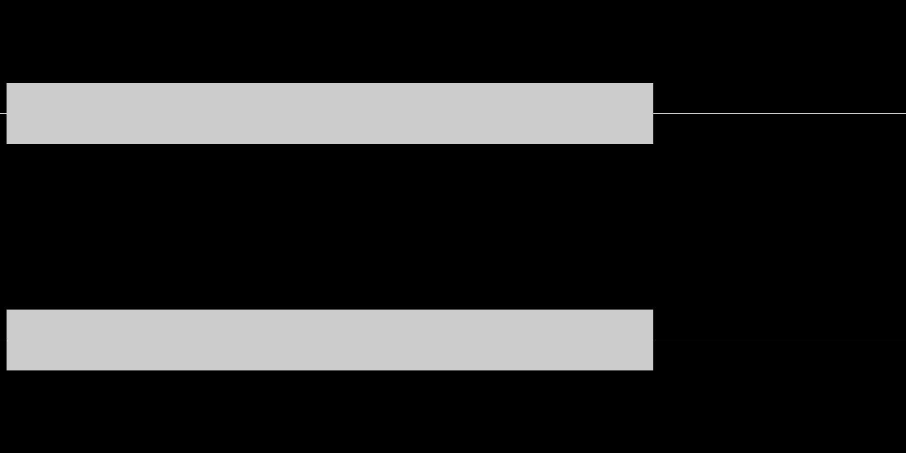 【テストトーン1kHz-3】の未再生の波形