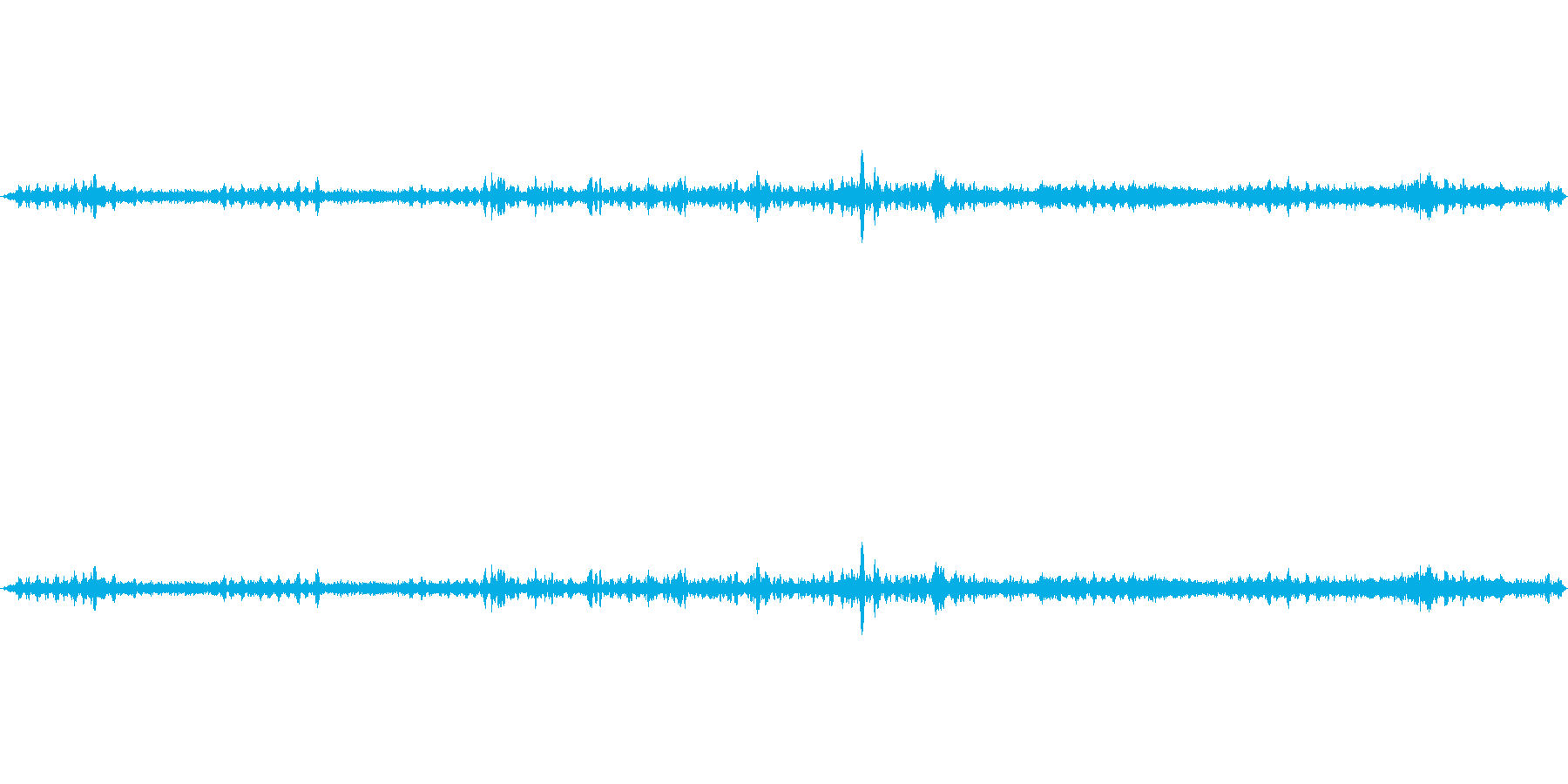 約40秒の鳥の声環境音です。の再生済みの波形