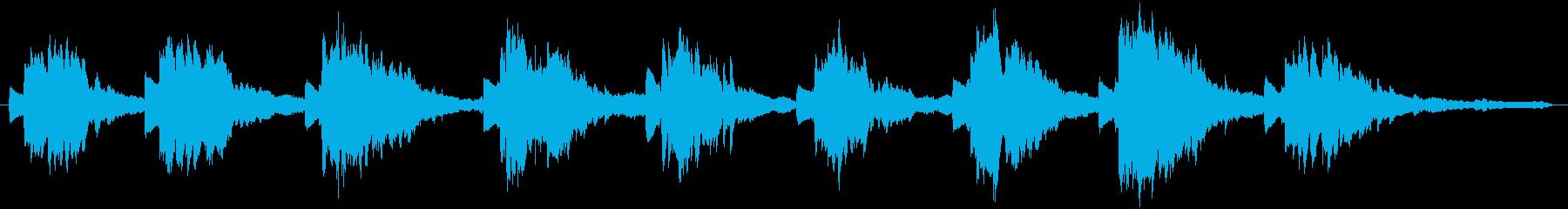 波のような癒し系BGM/ピアノ生演奏の再生済みの波形