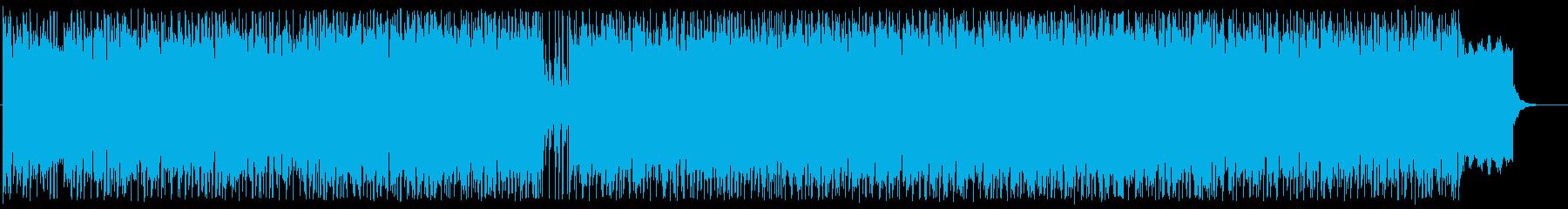 疾走感のあるポップなBGMの再生済みの波形