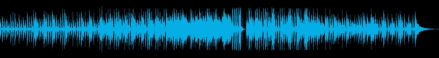 バンジョーと鍵盤ハーモニカのレトロポップの再生済みの波形