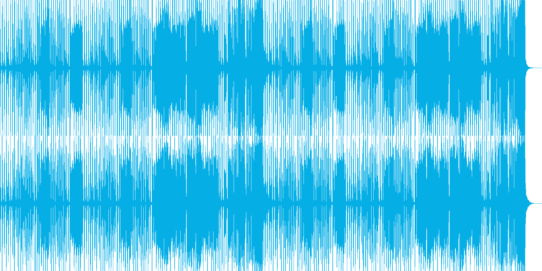 らららこっぺぱん風日常BGMの再生済みの波形