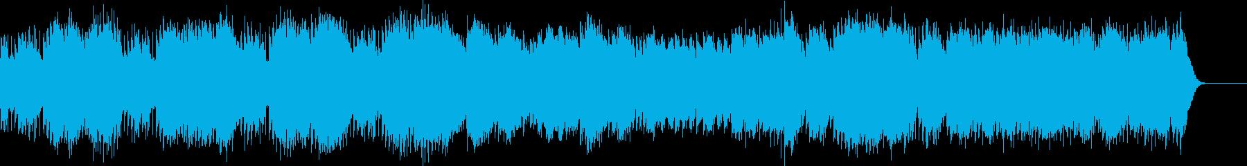 第4曲 ロシアの踊り(オルゴール)の再生済みの波形