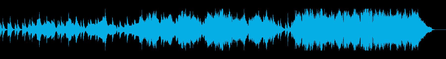 のんびりとしたまったり日常系サウンドの再生済みの波形