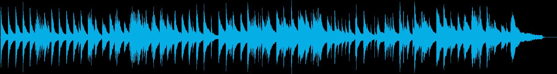 抑揚の少ない静かなピアノ曲の再生済みの波形