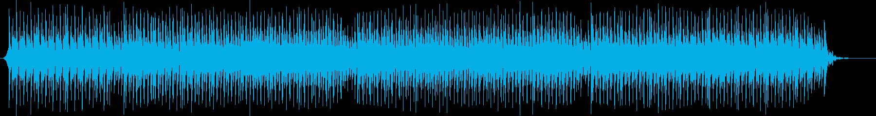 ヘッドライン/ニュース/BGM/四つ打系の再生済みの波形