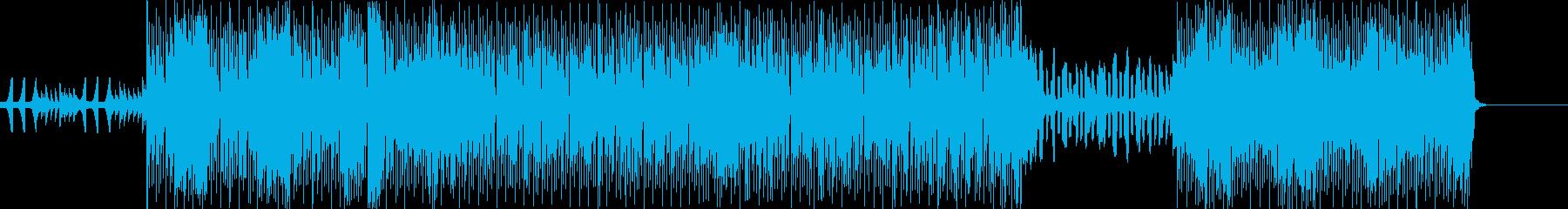 ゲーム音楽風のBGMです。の再生済みの波形