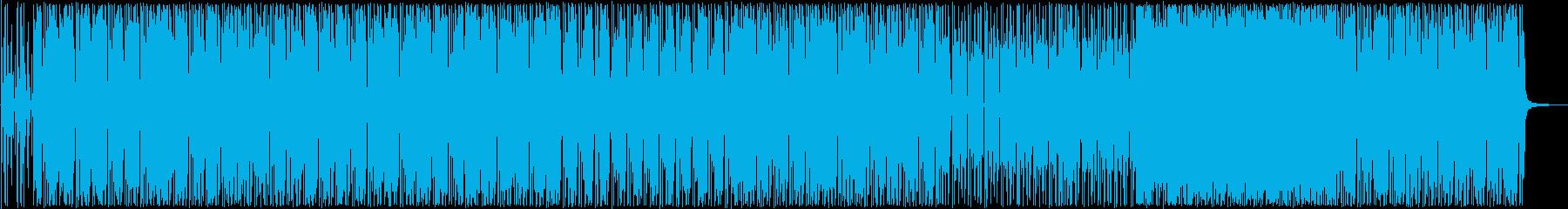 ファンキーなギター・ドラムサウンドの再生済みの波形