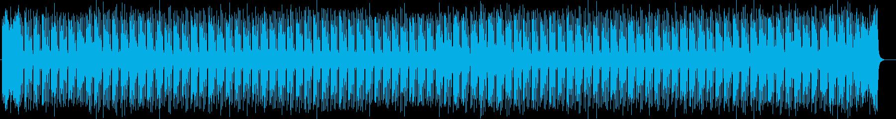 明るくキャッチーなシンセサイザーサウンドの再生済みの波形