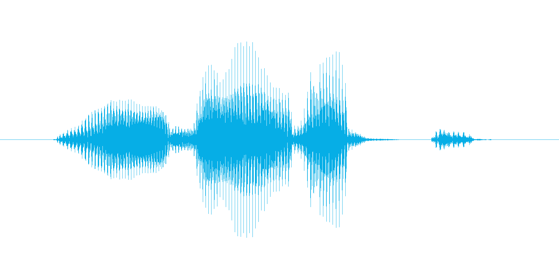 オーバーラップの再生済みの波形