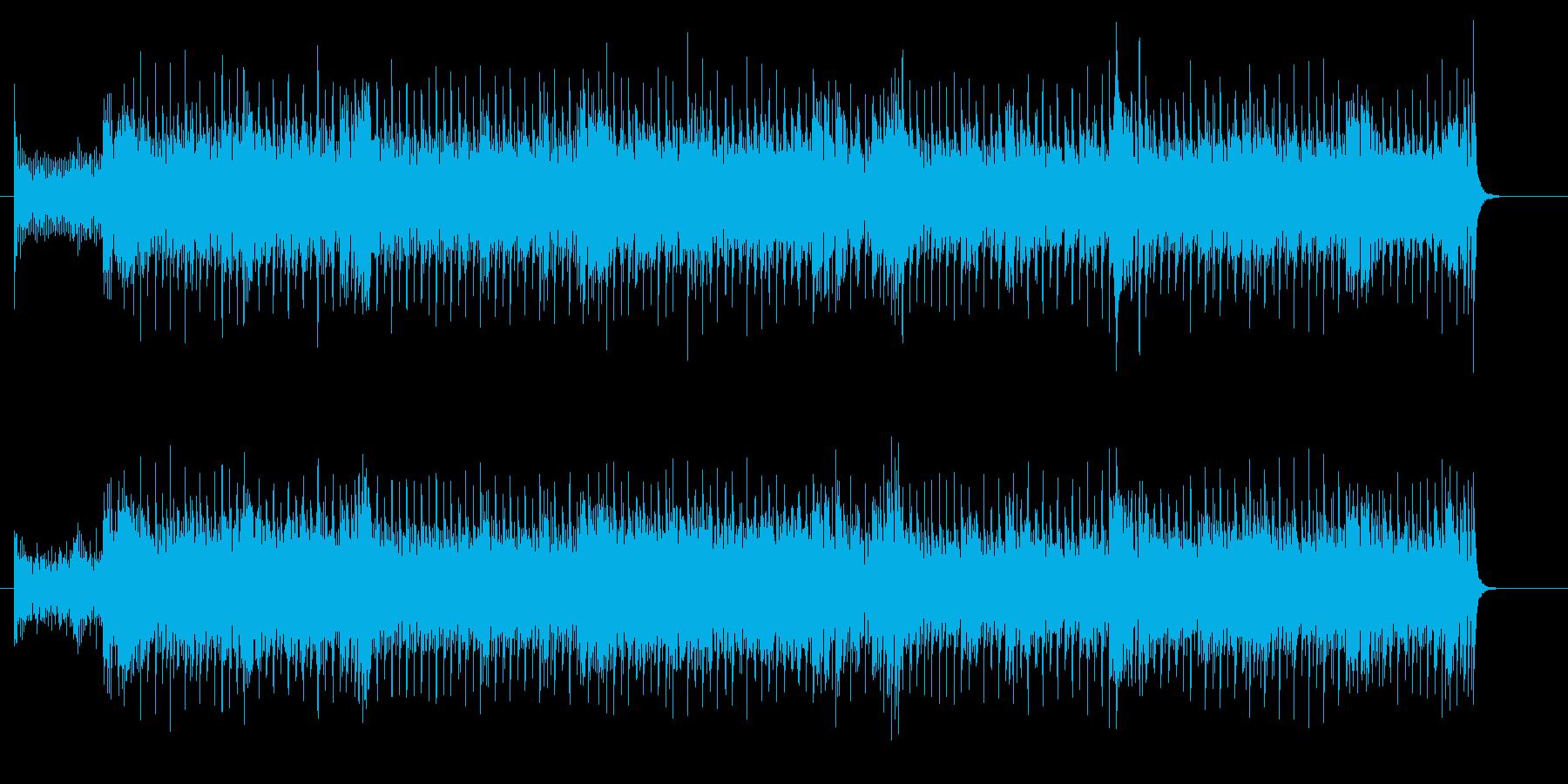 アップ・テンポなユーロ・サウンドの再生済みの波形