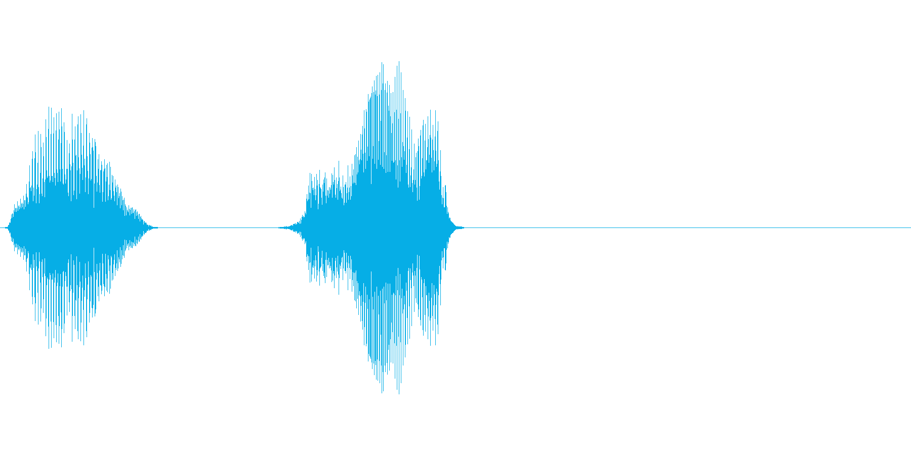 みっつの再生済みの波形