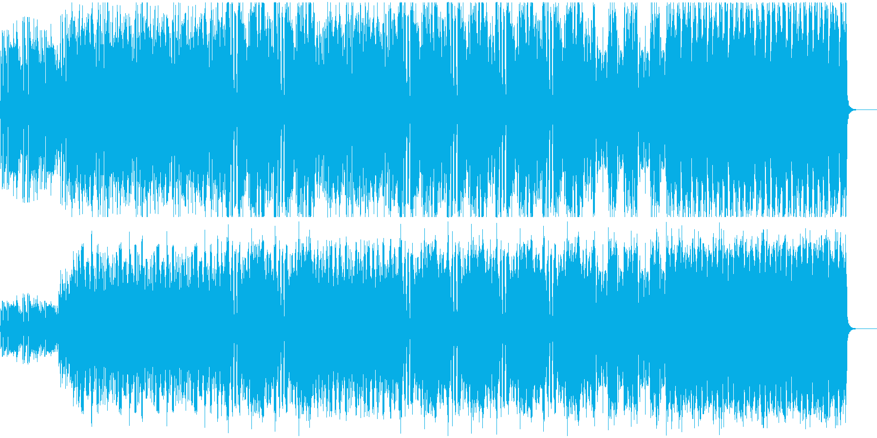 酒場をイメージしたアイリッシュなBGMの再生済みの波形