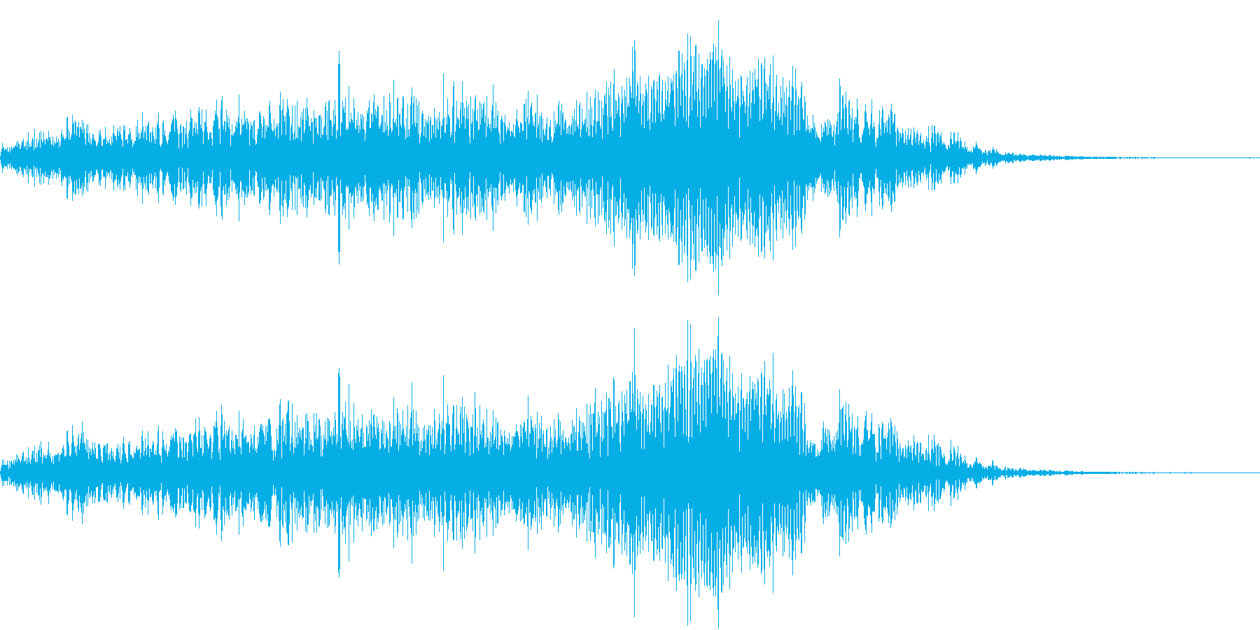 ライオンの鳴き声(高めの声)の再生済みの波形