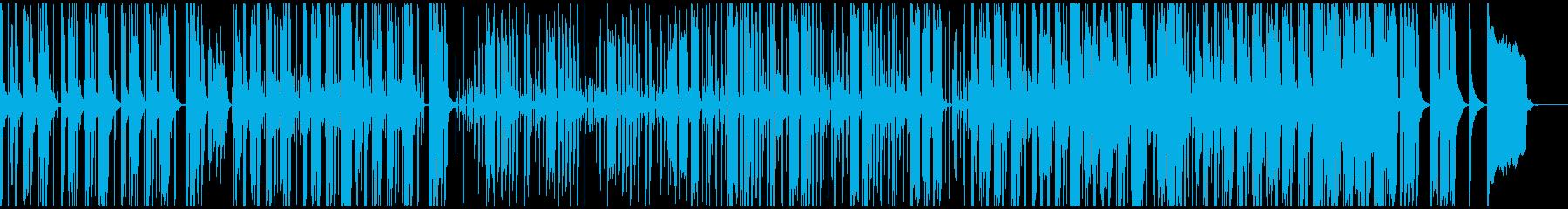 春らしい軽快なトイトロニカの再生済みの波形