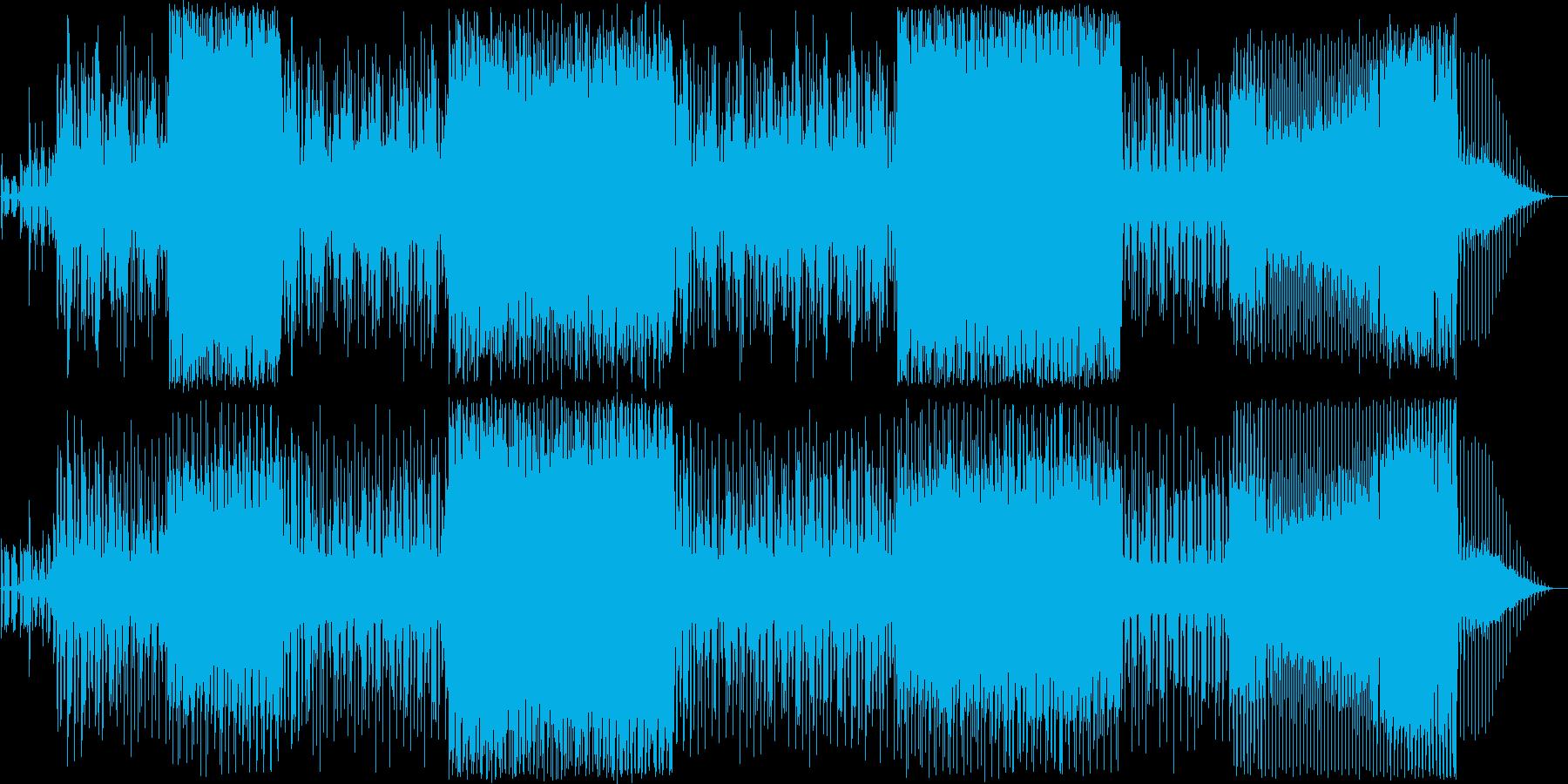 ノリがいい曲の再生済みの波形