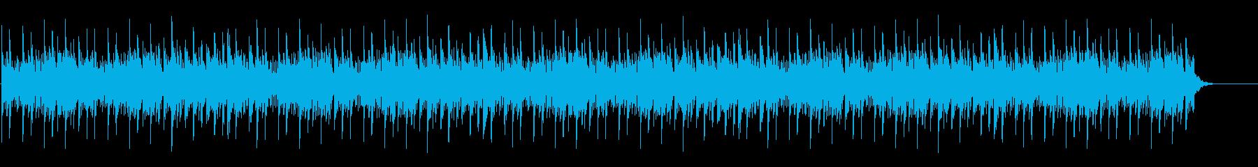 ドキュメンタリーなどの映像用BGMの再生済みの波形