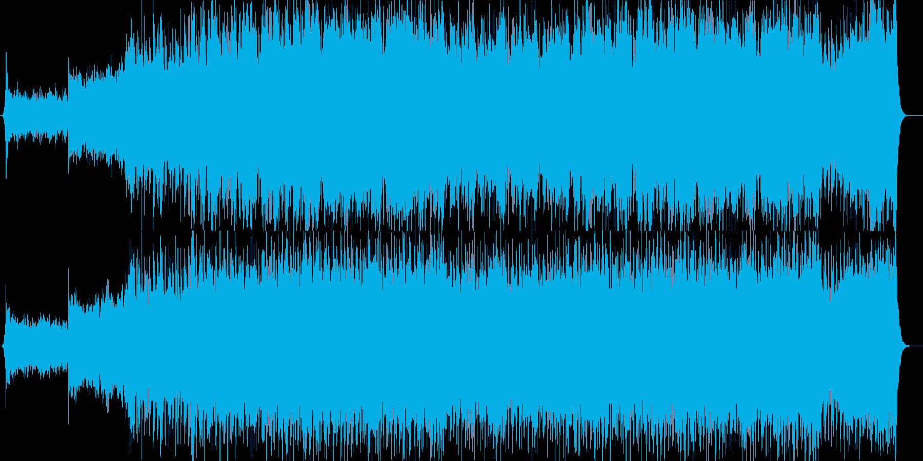 ボス戦などを意識したオーケストラの再生済みの波形