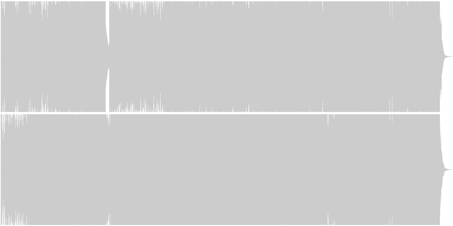 イメージは攻殻機動隊です。の未再生の波形