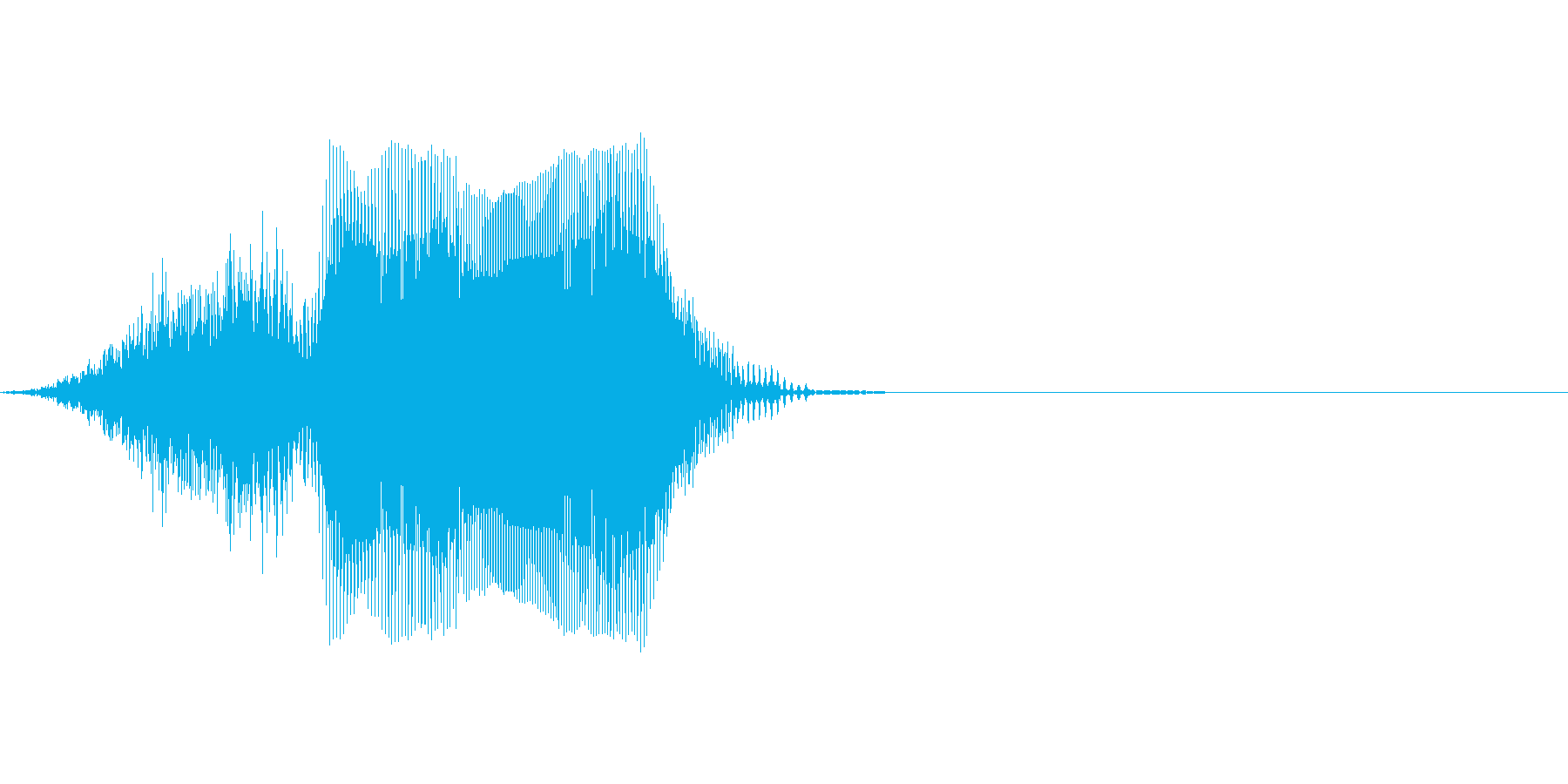 Cの再生済みの波形