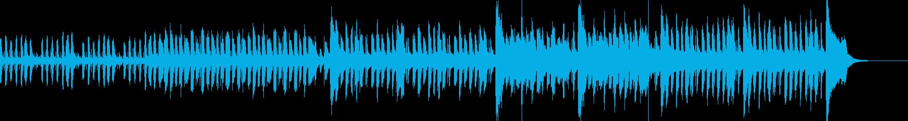 普段の生活、日常で使われるBGMの再生済みの波形