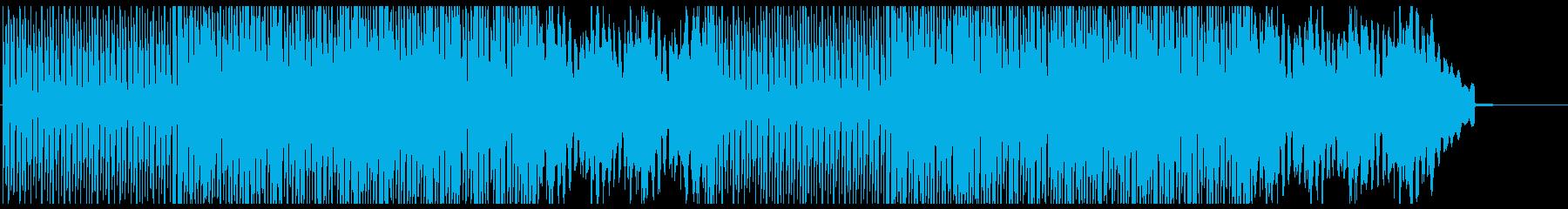 リズミカルでハイテクなユーロビートBGMの再生済みの波形