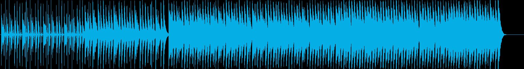 テンポの良い楽しく明るいBGMの再生済みの波形