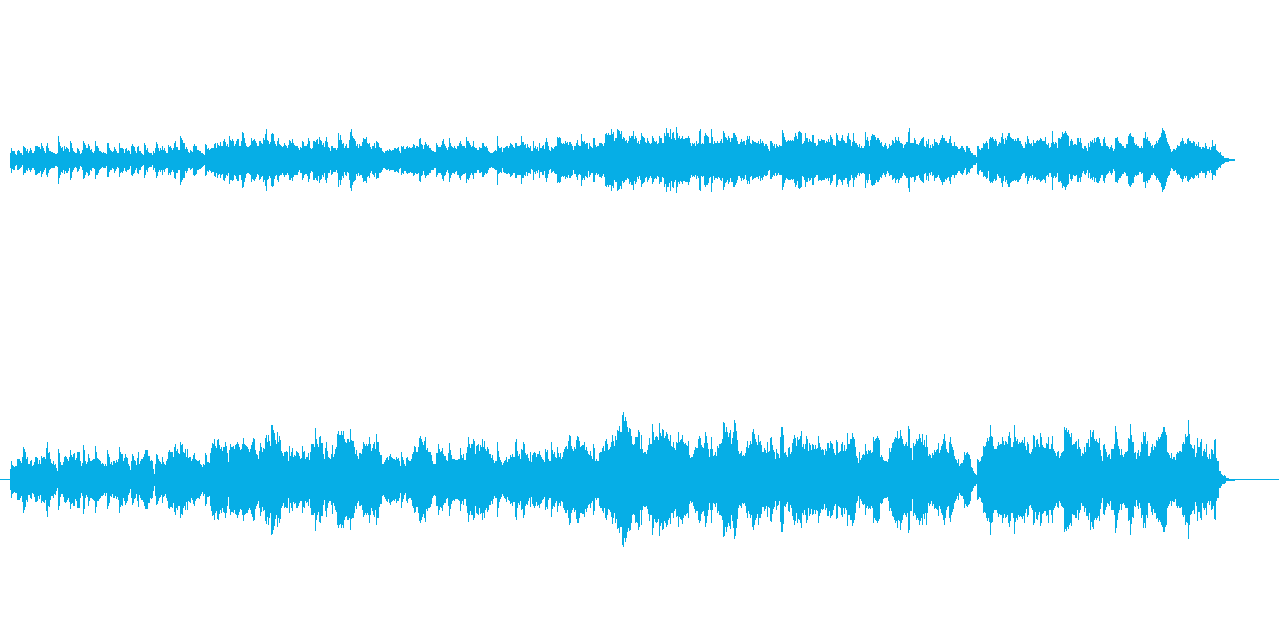 美しいピアノ・バラードの再生済みの波形