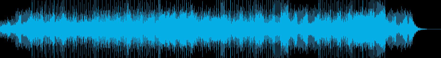 駆け抜けるTechno系ミュージックの再生済みの波形