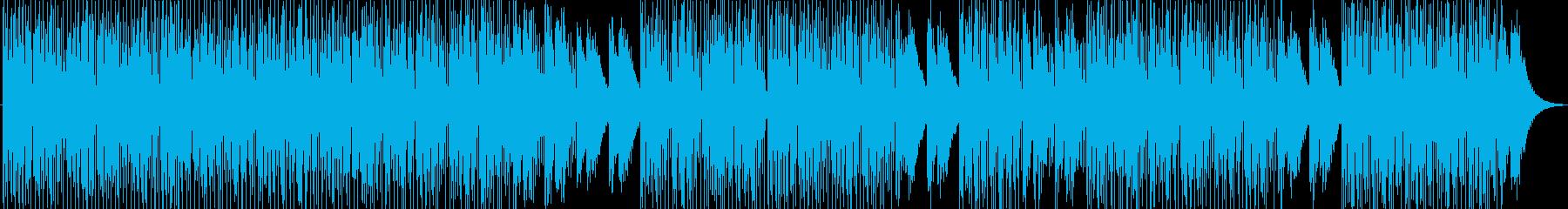 ボンヤリとした雰囲気のループ風BGMですの再生済みの波形