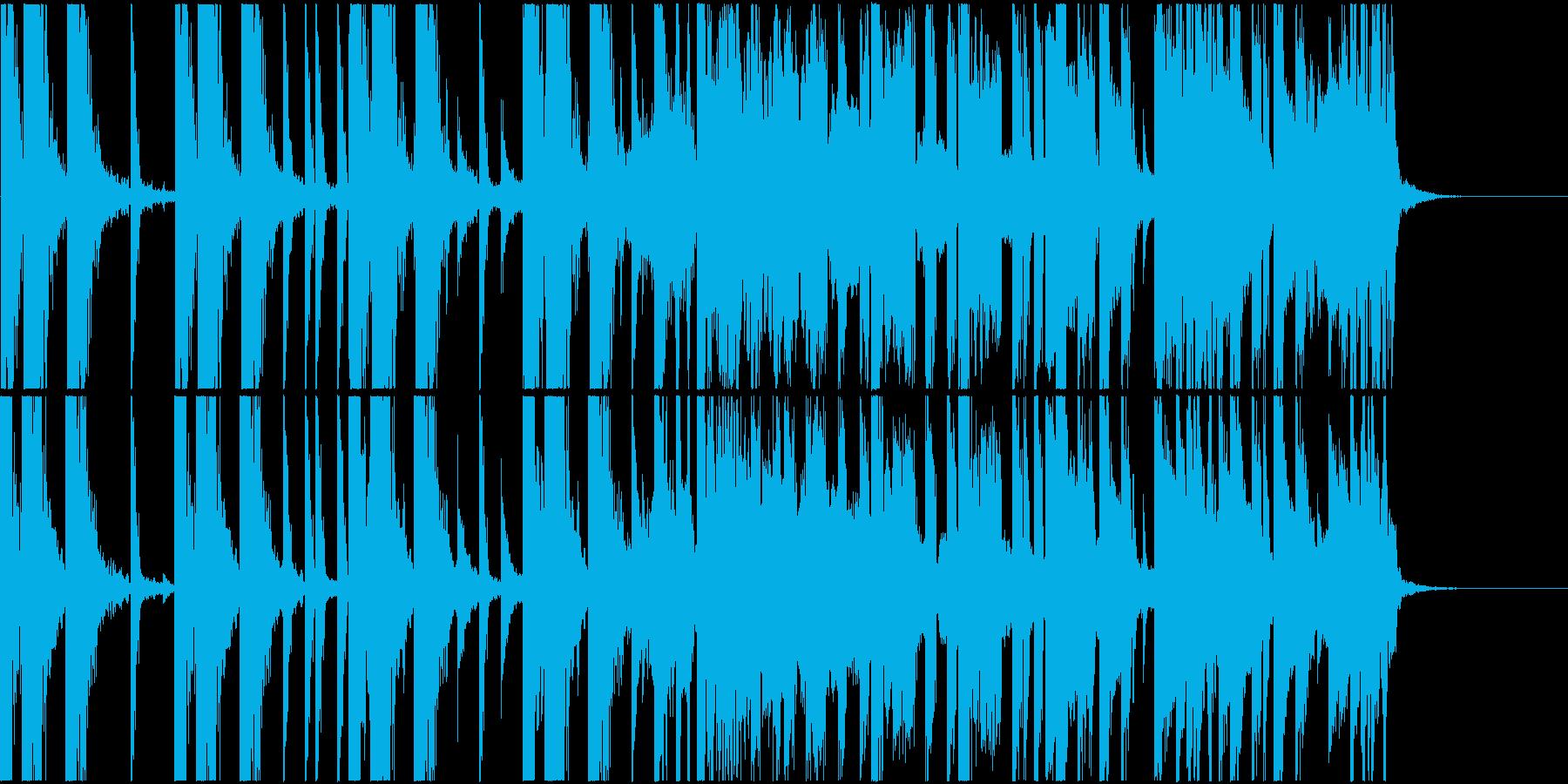 某ダイエット、エクササイズ曲のオマージュの再生済みの波形