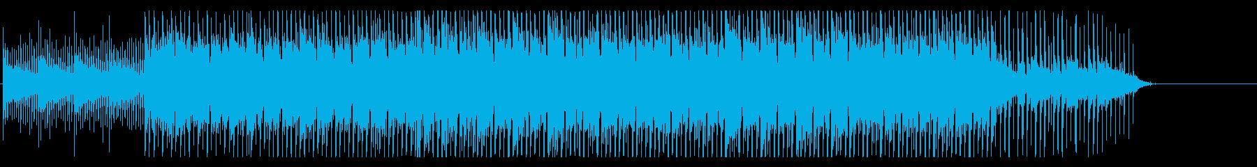 未来 科学 機械 工業 淡々 スピードの再生済みの波形