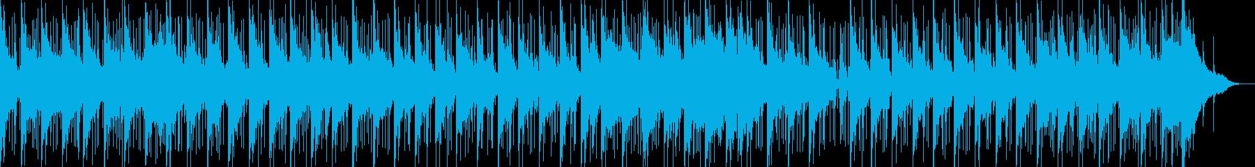 穏やで優しいBGMですの再生済みの波形