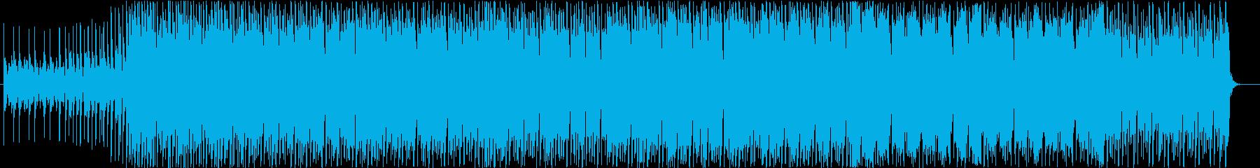 悪巧みしてる時のテーマ(テクノ/ハウス)の再生済みの波形