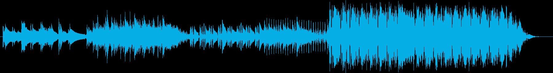ラテンジャズ系クラブ 静か〜リズミカルへの再生済みの波形