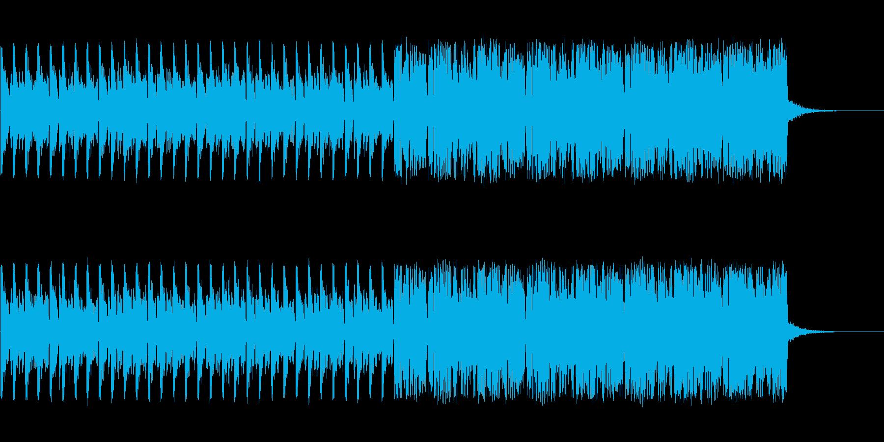 CM等で使われる事を想定した短いダンス曲の再生済みの波形