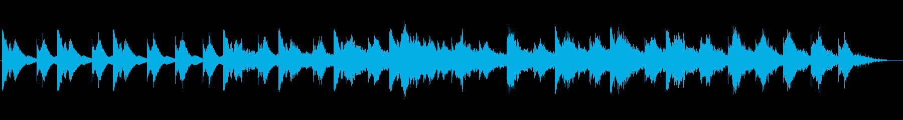 不気味で不安定、鬱が渦巻くBGMの再生済みの波形